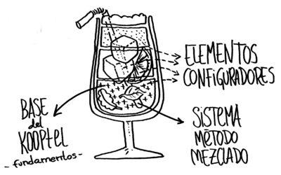 Kit de #Kooptel de ColaBoraBora