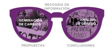 Tres herramientas feministas para tu proyecto