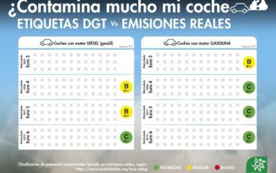 Cuánto contamina mi coche